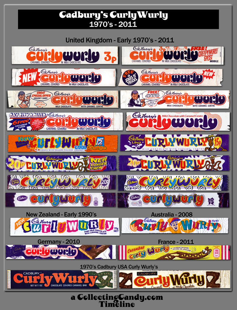 Collecting CurlyWurly | CollectingCandy.com
