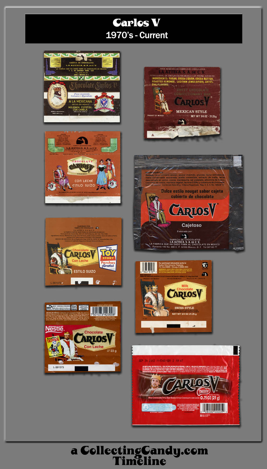 Worksheet History Of Chocolate Bars carlos v building a history for the king of chocolate bars collectingcandy