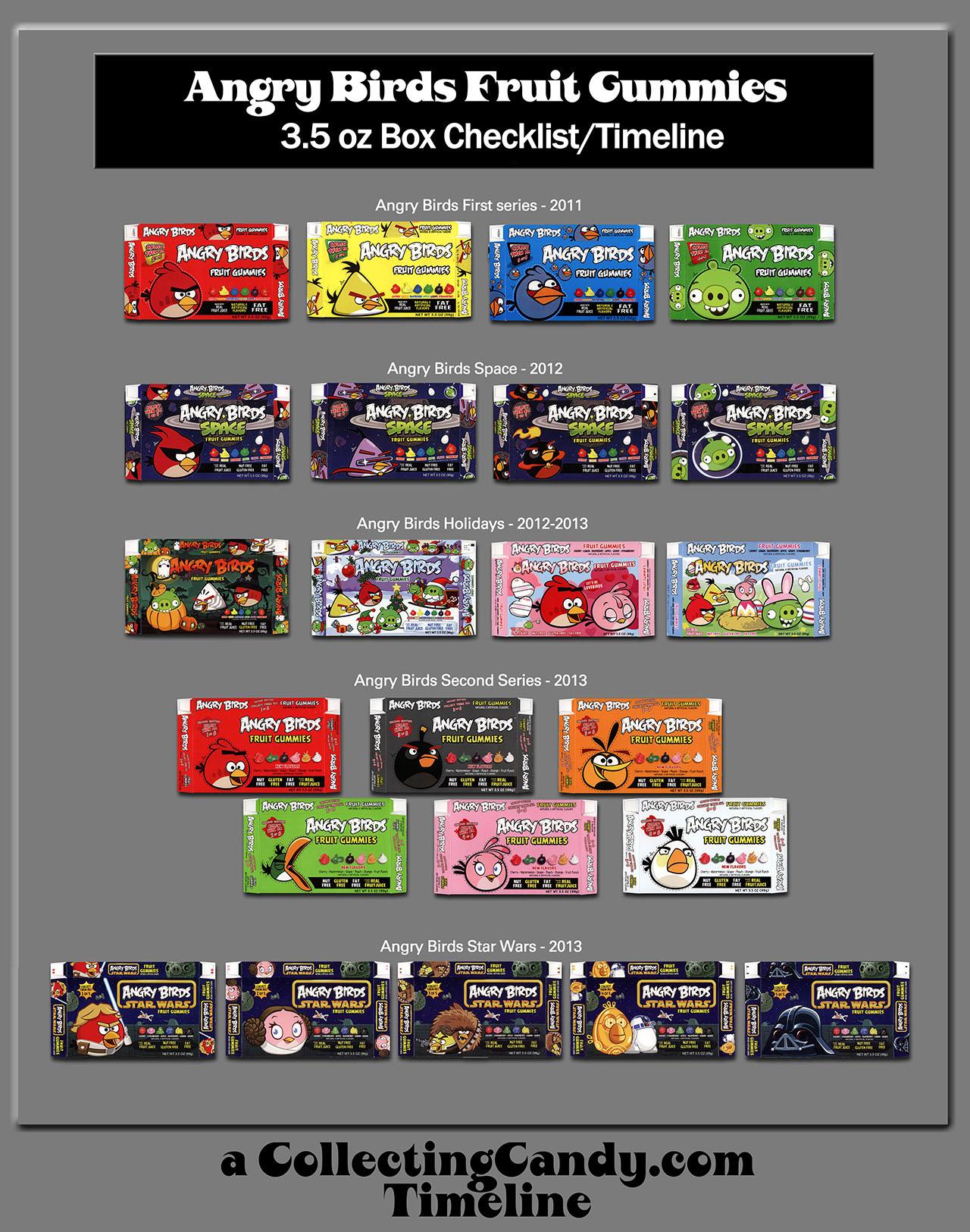 CC_Angry Birds Checklist