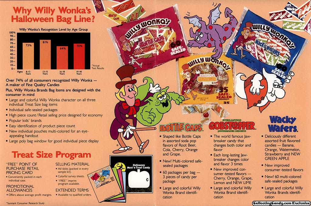 1984 Willy Wonka Halloween Bag Line Brochure - Page 02-03