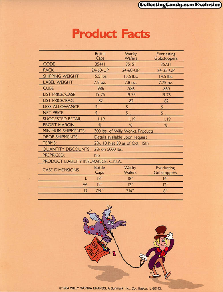1984 Willy Wonka Halloween Bag Line Brochure - Page 04