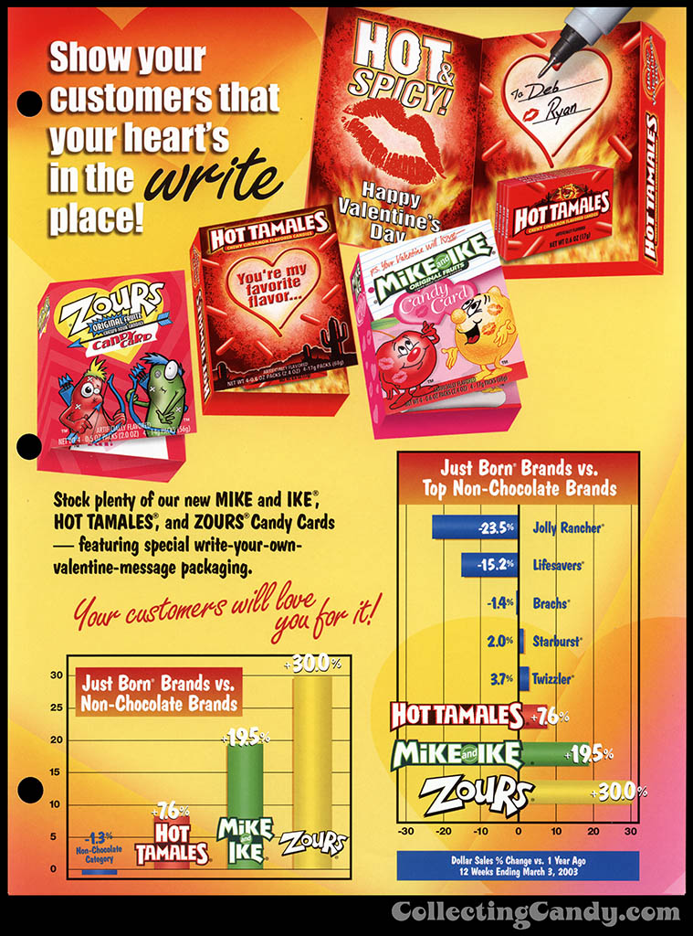 Just Born - Hot Tamales, Mike and Ike, Zours Valentine Candy cards stats - Valentine's catalog pages 2004
