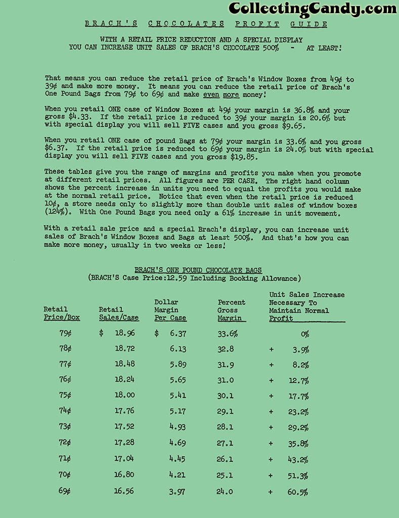 Brachs - Fall 1972 - Chocolate Profit Guide - Page 1 of 2