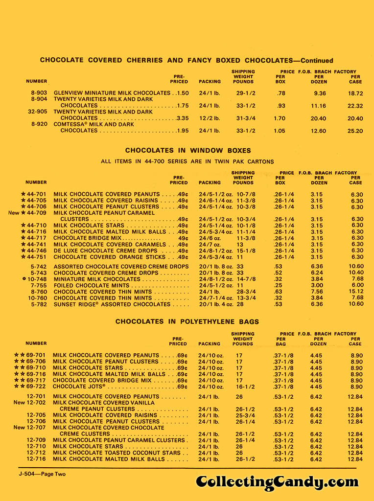 Brachs - Fall 1972 Price list - D-504 - July 1, 1972 - Page 02
