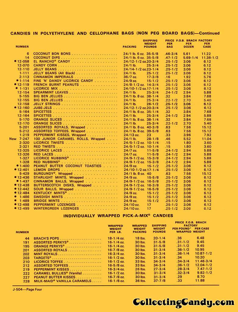 Brachs - Fall 1972 Price list - D-504 - July 1, 1972 - Page 04