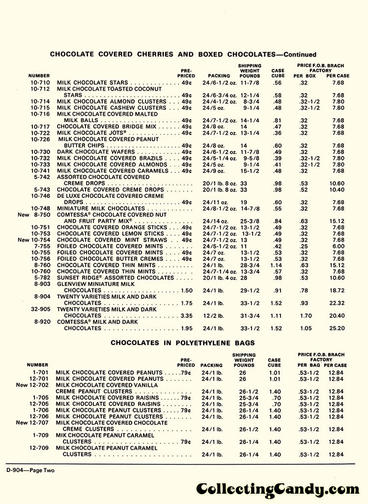 Brachs - Fall 1972 Price list - D-904 - July 1, 1972 - Page 02