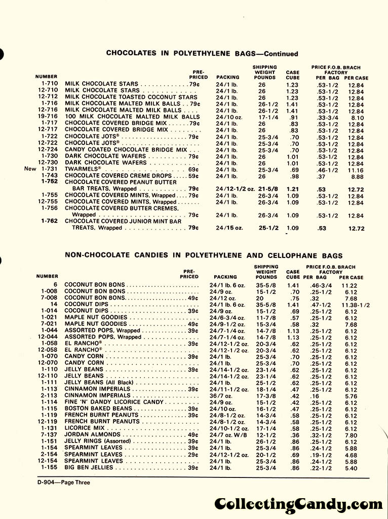 Brachs - Fall 1972 Price list - D-904 - July 1, 1972 - Page 03