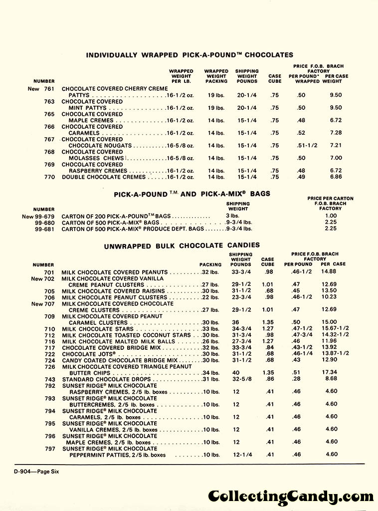 Brachs - Fall 1972 Price list - D-904 - July 1, 1972 - Page 06