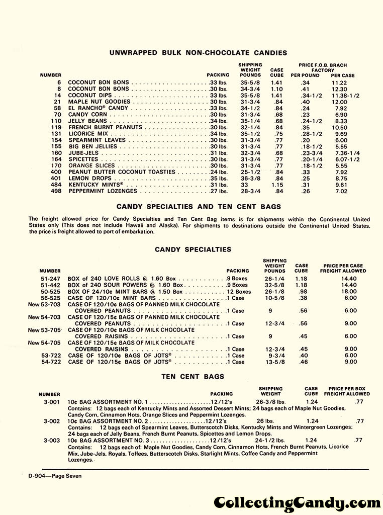 Brachs - Fall 1972 Price list - D-904 - July 1, 1972 - Page 07