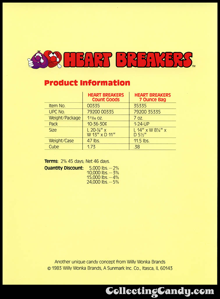 Sunmark - Willy Wonka's - Heartbreakers - NEW - Valentine's candy promotional sales brochure - page 4 of 4 - 1983